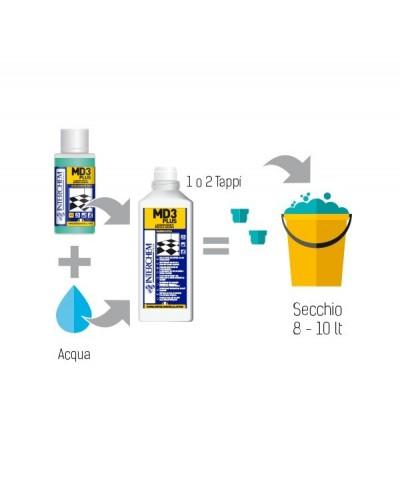 DETERSIVO PAVIMENTI BREZZA MARINA MD3 PLUS 40 ml KIT 6 pz + 1 FLACONE INTERCHEM
