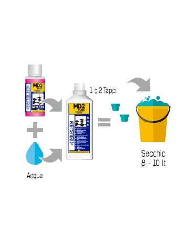 DETERSIVO PAVIMENTI FLOREALE MD2 PLUS 40 ml 6 pz + 1 FLACONE INTERCHEM