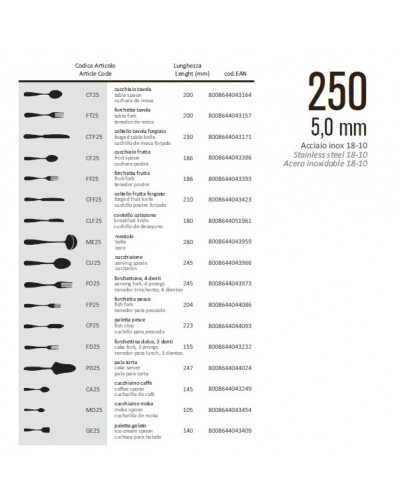 FORCHETTA TAVOLA LINEA 250 20 cm ACCIAIO INOX 18/10